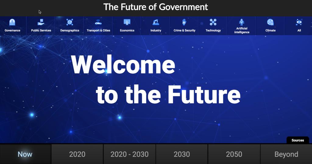 Future_Trends_2020